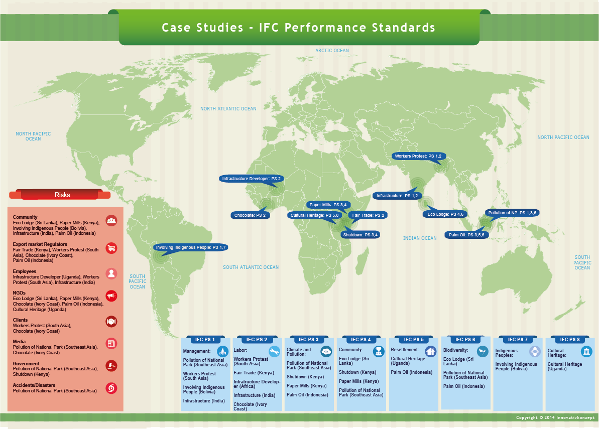 ifc-performance-standards-case-studies-map